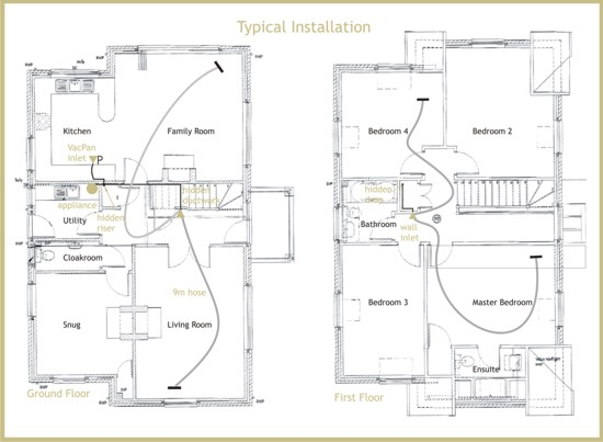 Installation Floorplans